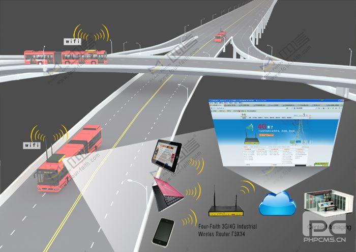 tourist bus wifi solution
