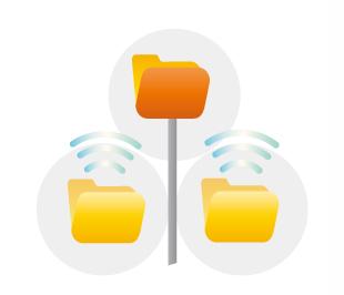 dual sim router