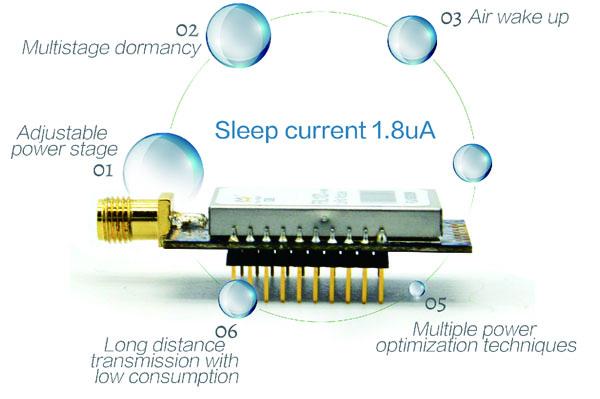 Low Power Consumption, Multi-Stage Sleep Mode <1.8uA