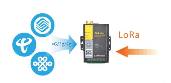 With 2.5G/3G/4G +LoRa Dual Wireless Link