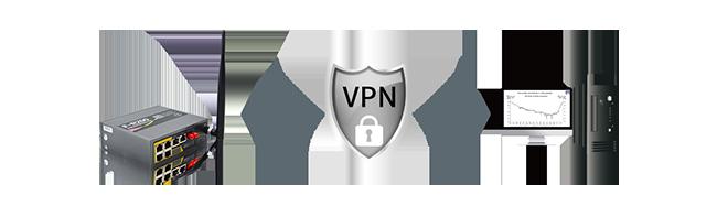 Offer more VPN safety application schemes